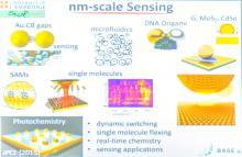 nanophotonics slide
